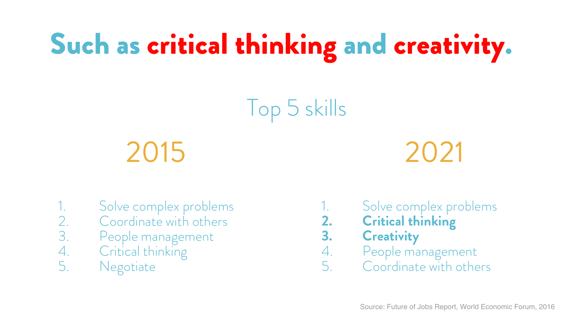 Critical Thinking and Problem Solving  Top    Skills You Need at Work That  Have Nothing to Do with Your Job Huffington Post UK